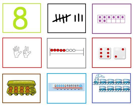 Cijferkaart 8: Met deze cijferkaarten kun je veel rekenactiviteiten doen in de groep. Ze kunnen heel goed gebruikt worden bij de digibordles: http://digibordonderbouw.nl/index.php/lessen/rekenen/telenzoek112