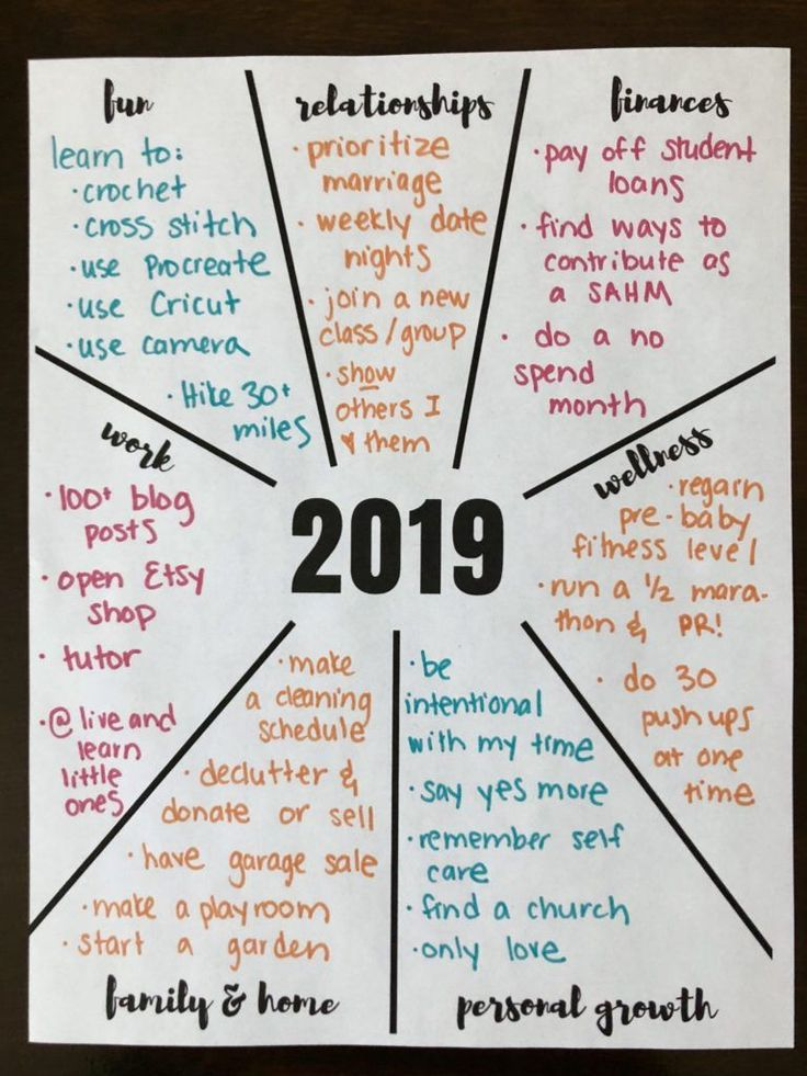 2019 New Year's Resolution free printable goal planning