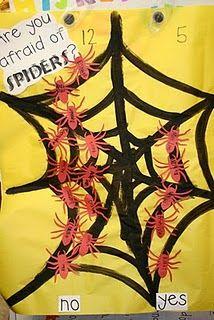spinnen grafiek spiders graph