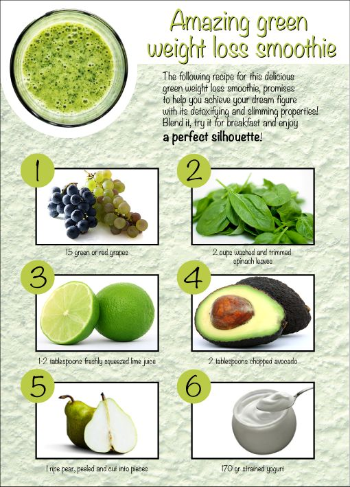 Amazing green weight loss smoothie! Read more on www.naturally365.com