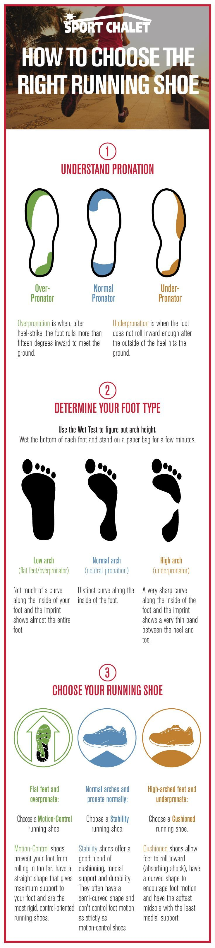 I am an underpronated runner, and this easy-to-follow guide helped me know that I need very cushioned shows to support my high arch. How can you choose the right running shoe for you with this guide?