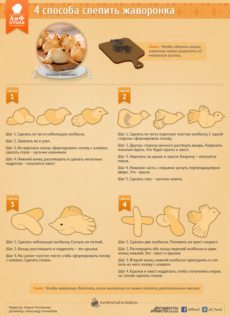 Как приготовить и слепить постных жаворонков - Рецепты (новости) - Кухня - Аргументы и Факты