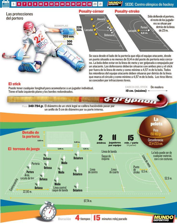 Hockey Hierba Río 2016   Hockey, Deportes olimpicos