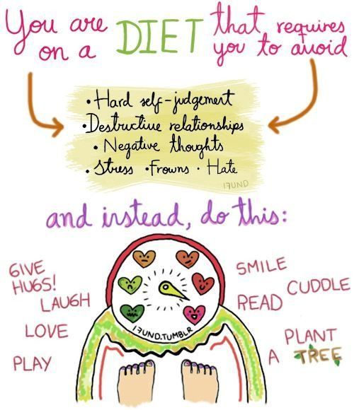 quotes+about+positive+body+image   Positive body image   Goodbye My Muffintop Quotes