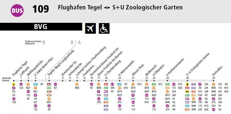 Paradas de la linea de autobuses 109 hacia Berlín