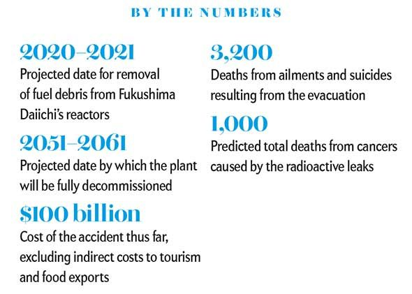 Fukushima: The cleanup effort could take decades; meanwhile the amount of radioactive material the plant leaks grows