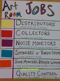 Art Rocks!: art classroom management. List of jobs color-coded.