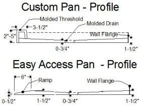 Custom shower base profile