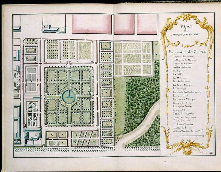 1000 images about classical garden plans on pinterest for Kitchen garden layout