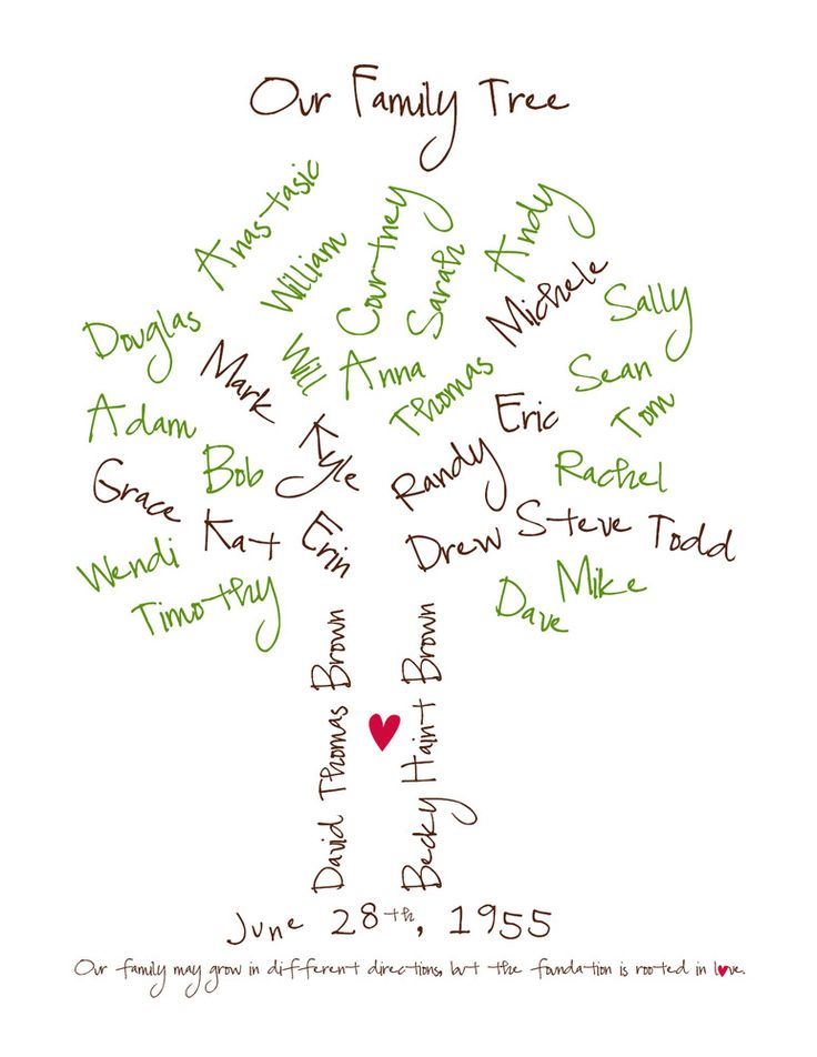 $45. A fun twist on a family tree. Give to parents/grandparents newlyweds, etc. Be sure at check out to provide me your e-mail address so I can get all your personal info for the tree from you. To purchase visit my online store at www.smallmoments.bigcartel.com. 8 x 10, $30; 16x20, $45. E-mail me with other size requests.