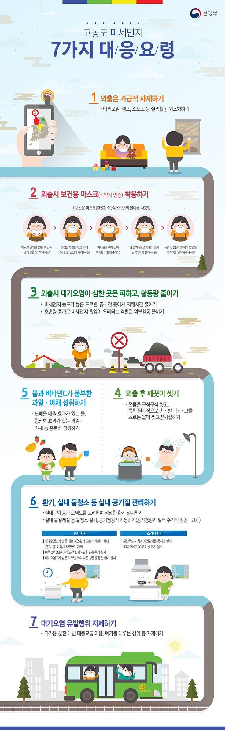 [infographic]'고농도 미세먼지 7가지 대응요령'에 대한 인포그래픽