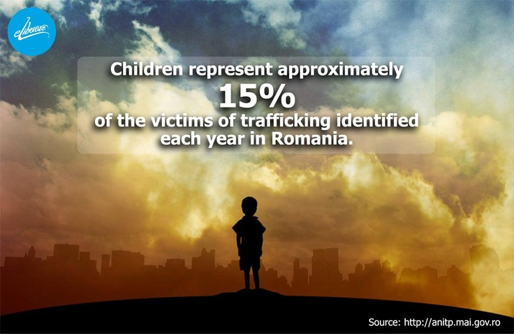 Children represent approximatively 15% of the victims of trafficking in Romania.