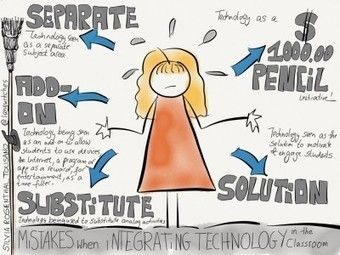 What are the Biggest Mistakes Teachers Make When Integrating Technology into the Classroom?