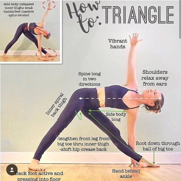 Cues For Triangle Pose Yoga Breathing Yoga For Beginners Yoga Fitness Inspiration