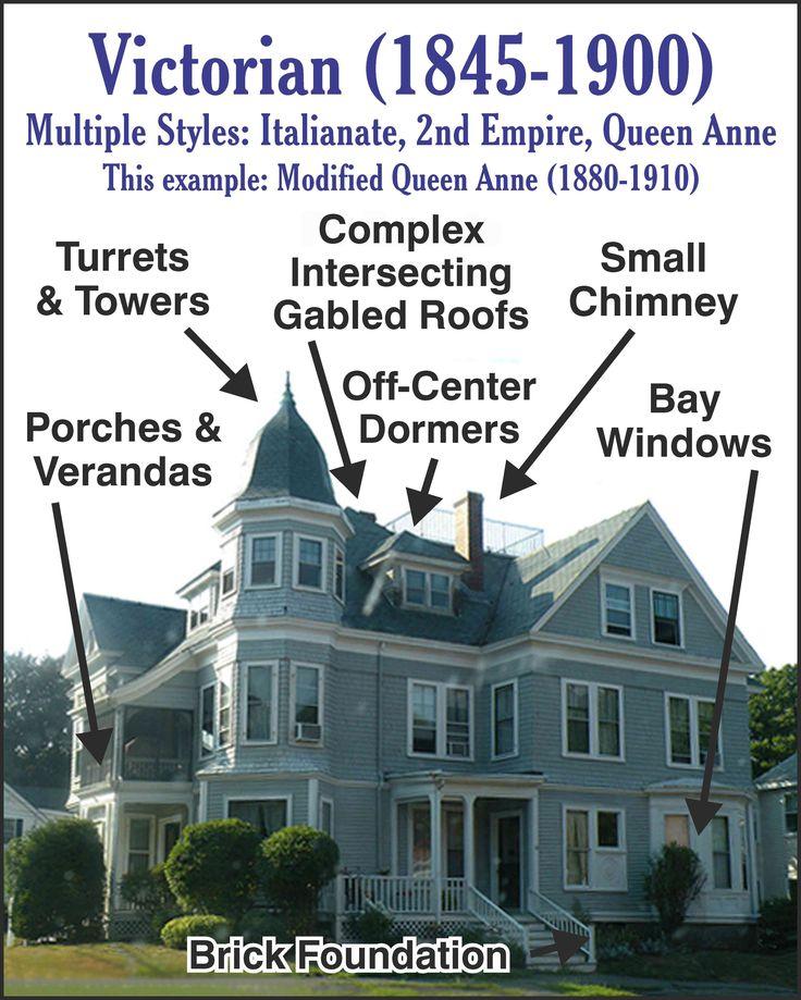 Best 25 queen anne houses ideas on pinterest queen anne for Queen anne victorian