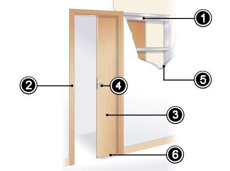 20 best cuisines images on pinterest kitchens doors and sliding door. Black Bedroom Furniture Sets. Home Design Ideas