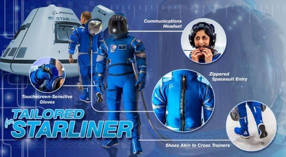 Check Out NASA's New Spacesuits  NASA has revealedits new spacesuits for Boeing Starliner astronauts and the outfits beara striking resemblance to those seen in Stanley Kubrick's film 2001: A Space Odyssey.  Here's a look at the new suit (via Gizmodo) which features built-in ventilation as well as touchscreen-sensitive gloves cross trainer-style shoes and an improved helmet.  Boeing Starliner astronauts Image credit: NASA / Boeing  Continue reading…