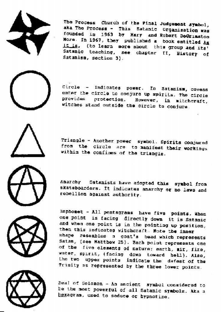 Meanings Interpretation: ... WhatI'm Talking About. Do Any Of The Symbols
