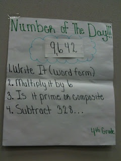 Math Coach's Corner: Fuss Free Number of the Day