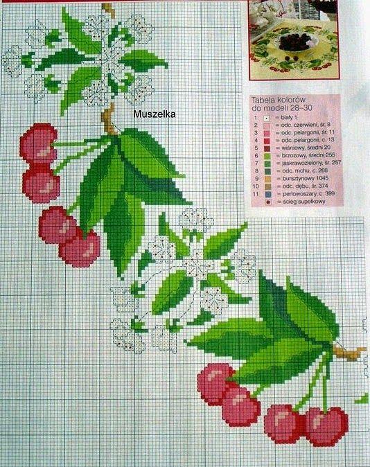 Σχέδια με φρούτα και λουλούδια για τραπεζομάντηλα φαγητού κεντημένα σταυροβελονιά   Cross stitch patterns of fruit and flowers for kitch...