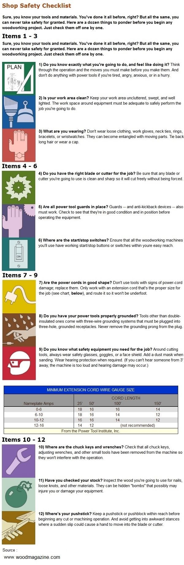 37 best images about Wood: Safety on Pinterest | Power tools, Block plan and Safety glass