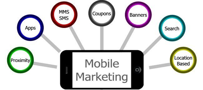 Mobil Pazarlama Teknikleri - TeknovasyonMarketing  http://www.teknovasyonmarketing.com/mobil-pazarlama-teknikleri.html/