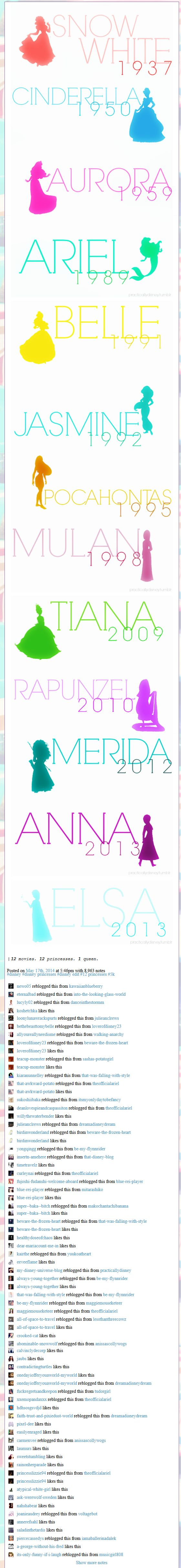 Disney Princess silhouettes + year of release <3