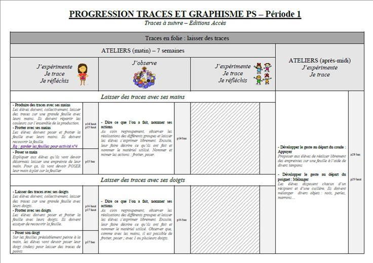 Progressions traces et graphisme PS - période 1