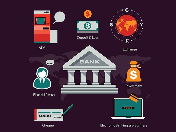 Retail Banking--This course is designed to teach you the fundamentals of retail banking products and services offered at many banks around the world, including: checking accounts, savings accounts, certificates of deposit, wealth management, stock accounts, and private banking. It is vital that tellers are knowledgeable on these products and services, as most of the business activity at branches will center around these functions. #elearning #banking