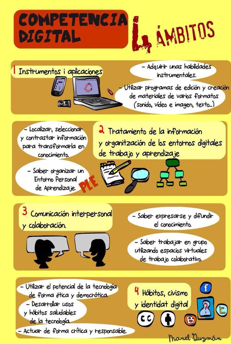 #CDigital_INTEF vía Manuel Guzmán Facebook