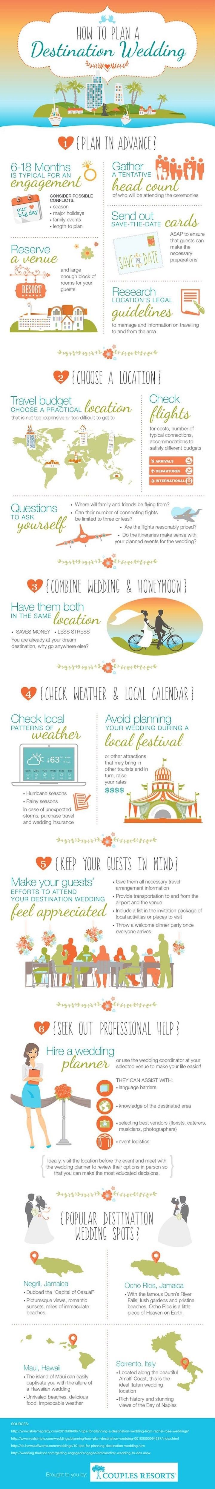 Great guide on how to plan a destination wedding. Skip number 2, your location is Florida!