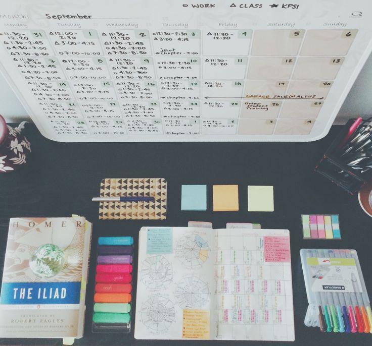 Helena's Studyblr — callmecarakitten: My planner and supplies