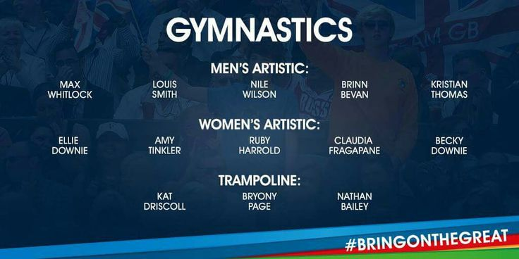 Gymnastics Team GB Rio 2016