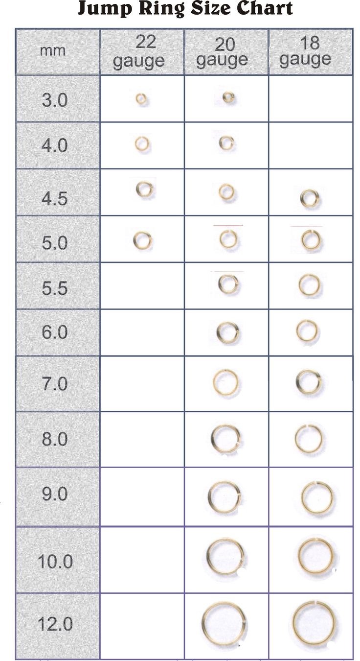 EXCELLENT Jump Rings Overview!! with chart - with Judy Markwell #jewelrymaking