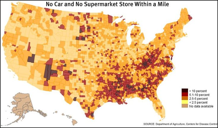 """""""Food Deserts"""" - no car and no supermaker within a mile."""