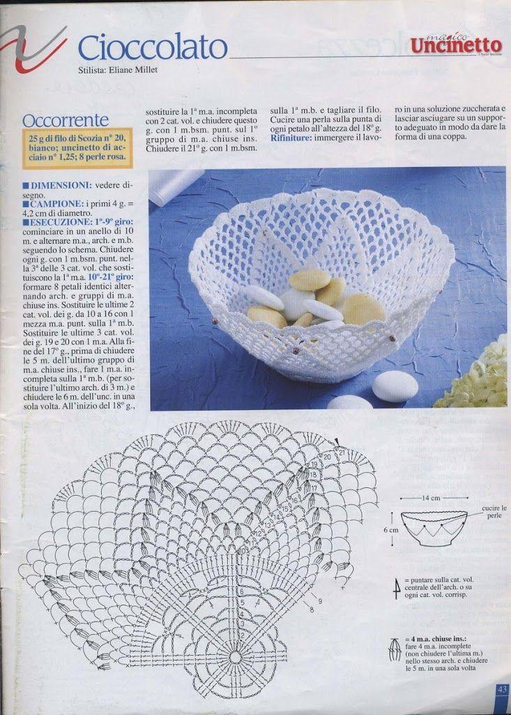 Luty вязания крючком Искусство вязания крючком: графики