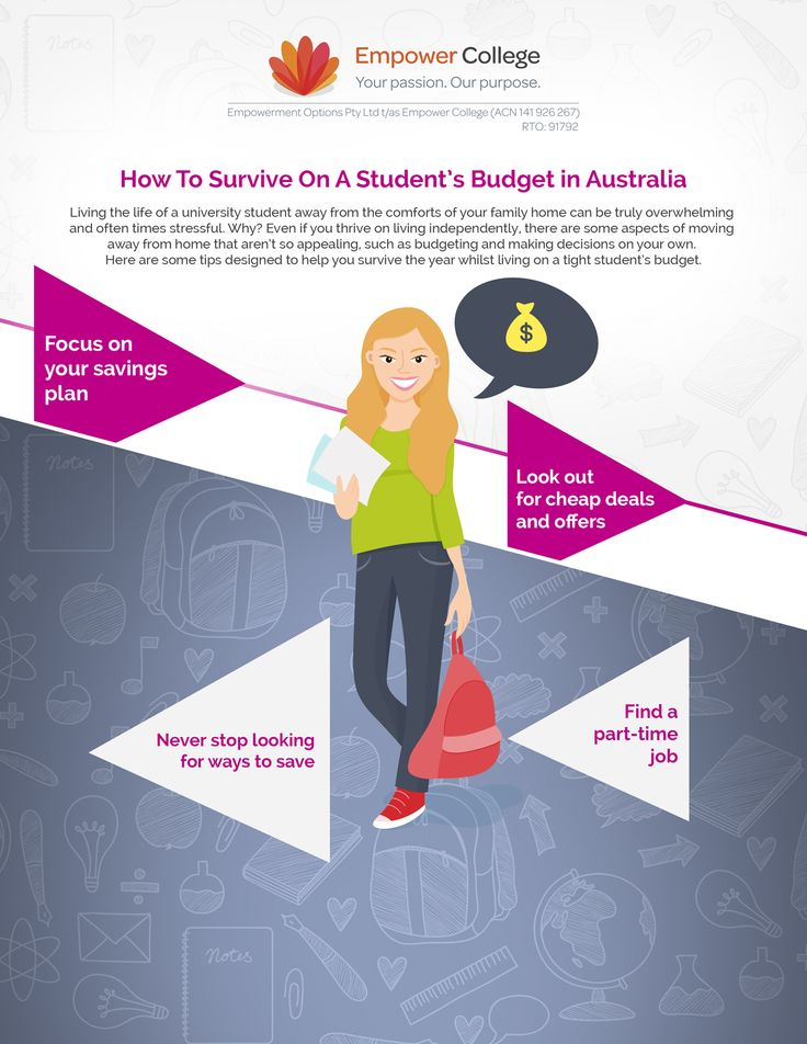How to survive on a students budget in Australia #student #budget #tips #moneysaving #deals #offers #empowercollege #australia