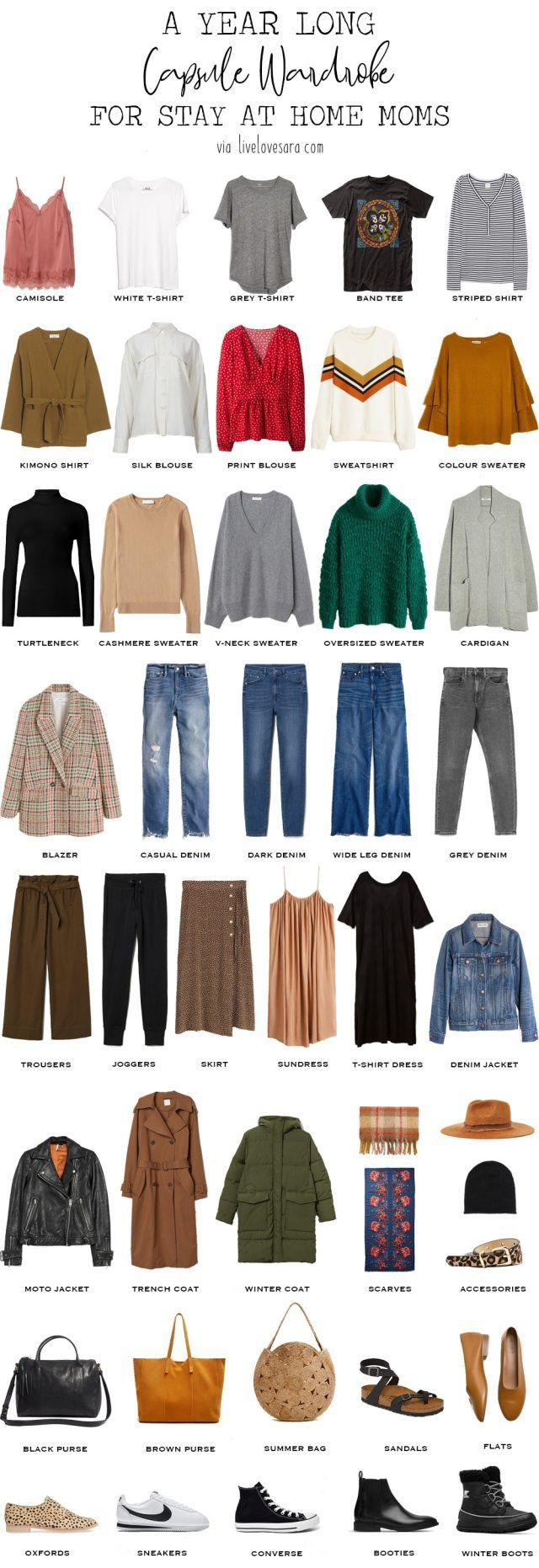 A 12 months Lengthy Capsule Wardrobe for Mothers