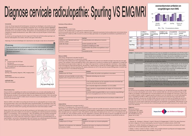 Nicole der Kinderen  - 'Diagnose cervicale radiculopathie: Spurling vs EMG/MRI'