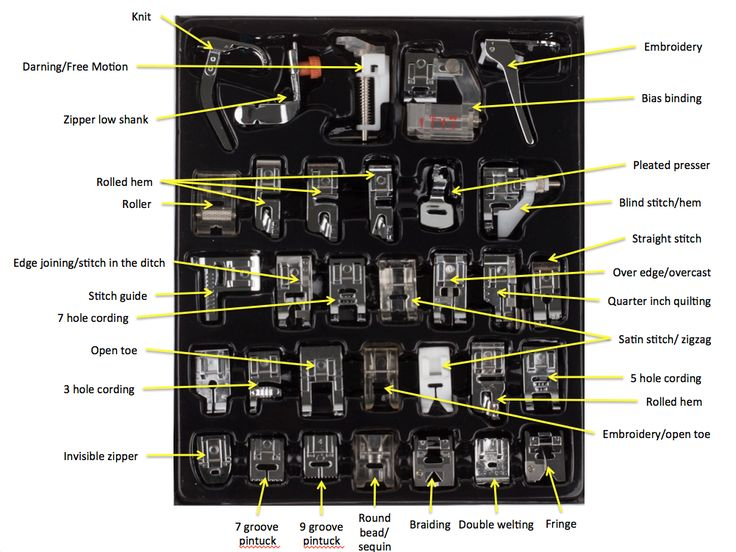 Description of all 32 feet in '32PCS Sewing Machine Foot Feet Presser For Brother Janome Yokoyama Juki UL' on eBay