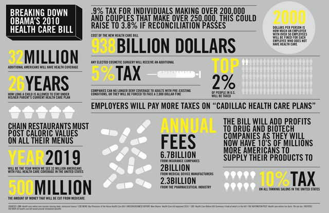 I love the use of type in this Obamacare infographic. Reminds me of rock venue flier designs. The yellow really stands out against the B&W w/out being annoying.