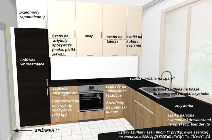 Znalezione obrazy dla zapytania mojabudowa kuchnia