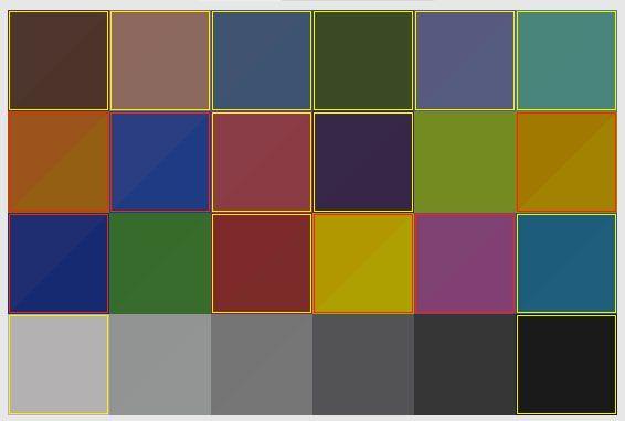 derecheo histograma reproducción del color
