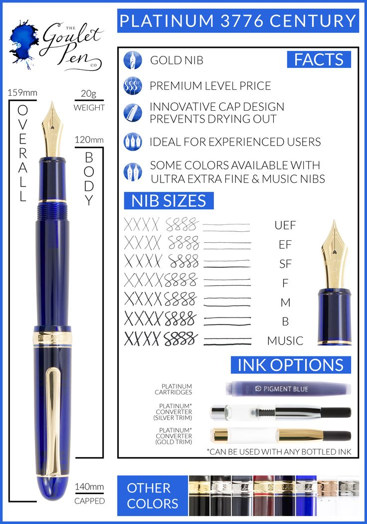 Best images about how to use a fountain pen on