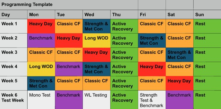 Programming Update and Template! | CrossFit Thames – London's best CrossFit Gym