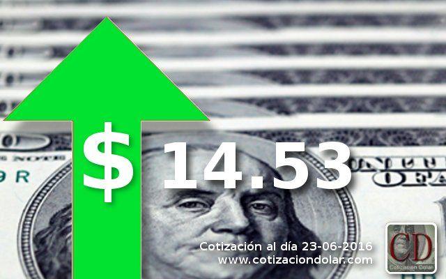 #Cotizacion ARGENTINA promedio 23-06-16 en pesos argentinos: #Dolar: 14.53 ▲ / #Euro: 17.23 ▲ / #Real: 4.34 〓 / http://www.cotizacion-dolar.com.ar/