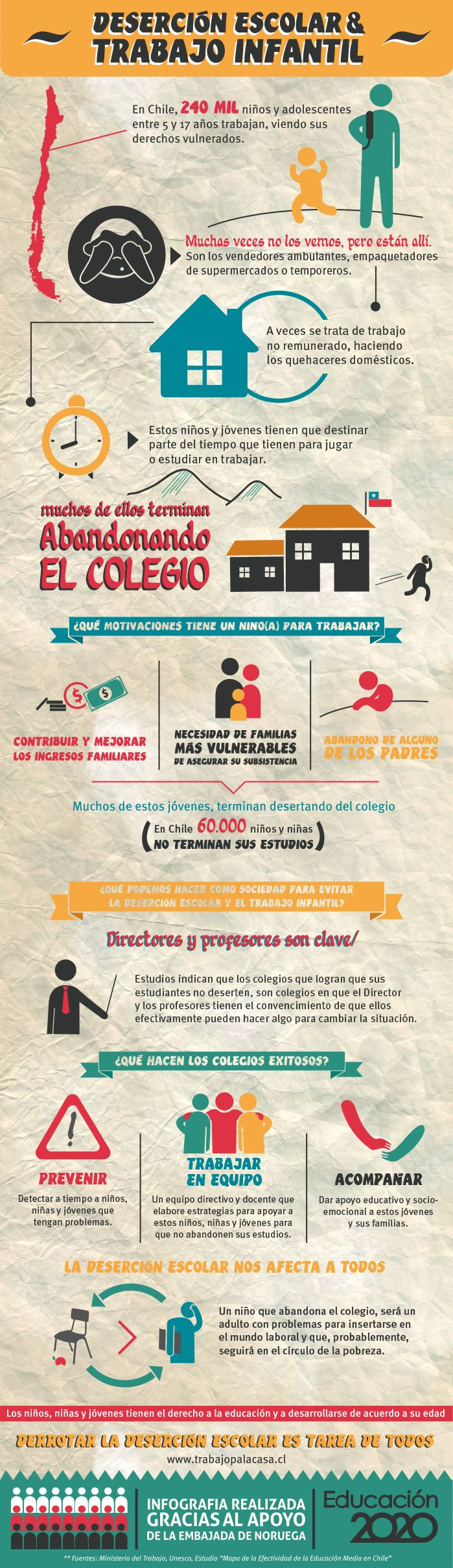 Deserción escolar en Chile.