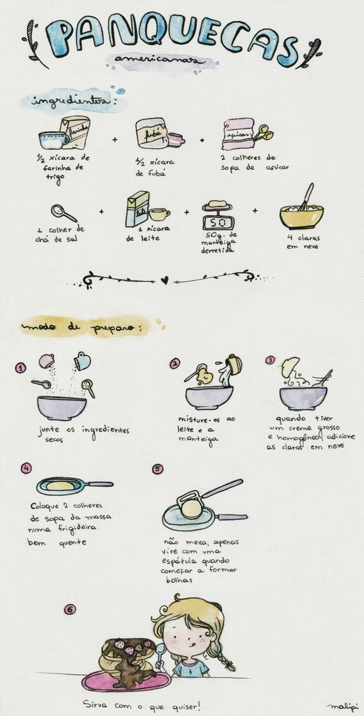 #Recipes and #illustrations | Receita ilustrada: Panquecas americanas