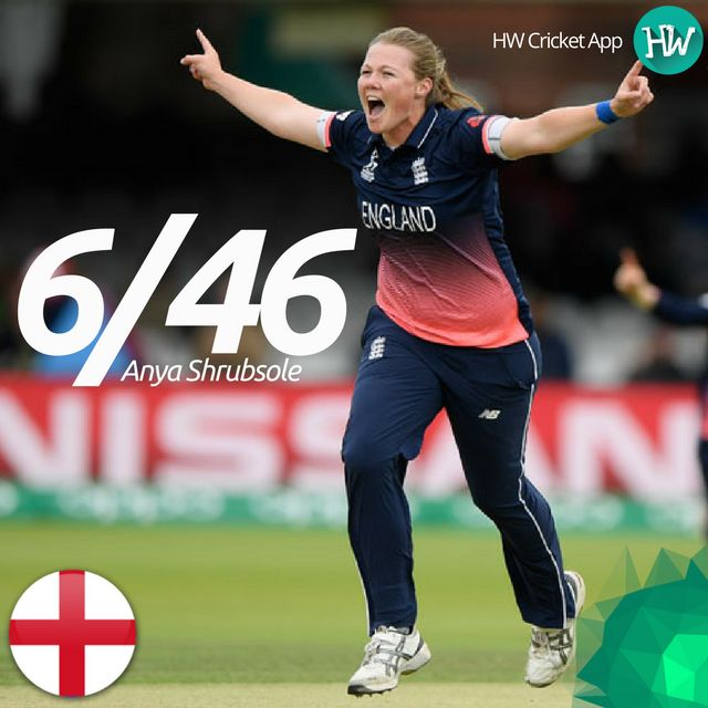 Anya Shrubsole was named the Player of the Match for her magnificent bowling, which wiped out the Indian batswomen! #WWC17 #ENGvIND #ENG #IND #cricket