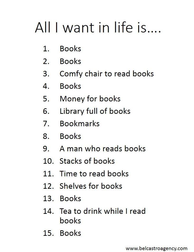 My Christmas list :)